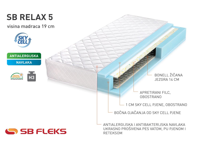 Sb-madrac-Sb-Relax-5-2md-ika